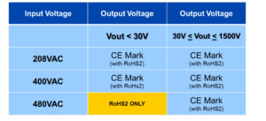 Power Supply Products: AC-DC Power Supply Flagship Models Featur
