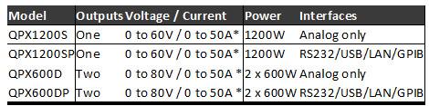 Aim-TTi's QPX Series Bench_2.jpg