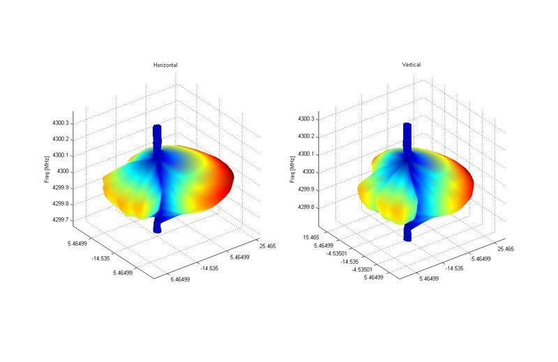 Automated Emissions Measurements_1