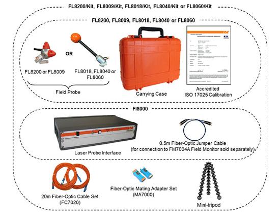 FL8000 Series kits