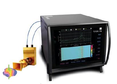 Gauss Instruments' TDEMI ULTRA