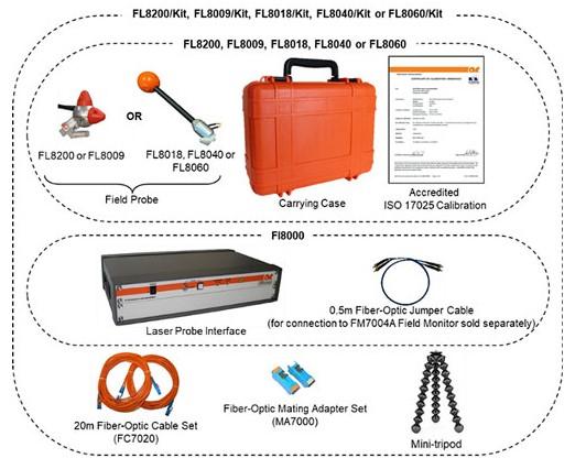 AR RF/Microwave FL8000 Series of Electric Field Probes