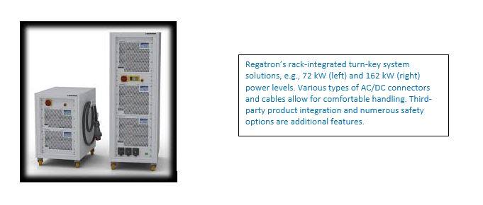 Regatron AG